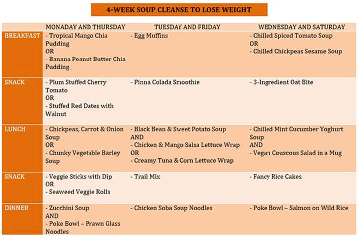 Low carb low glycemic diet plan
